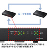 Giga対応スイッチングハブ(5ポート・ループ検知機能付き)