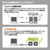 キューブ型USBスピーカー(ブラック)