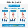 ワイヤレスガイドシステム(子機・飛沫・飛散・旅行・団体・ガイドレシーバー・遠隔)