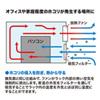 マルチ簡易防塵ラック(W650×D550mm)