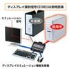 HDMI対応パソコン自動切替器(手元スイッチ付き・2:1)