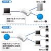 LAN切替器(2回路)
