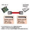 シリアルATA3ケーブル(ラッチ付き・0.3m)