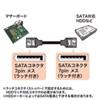 高速転送SATA3ラウンドケーブル(S-ATA3規格対応、0.5m)