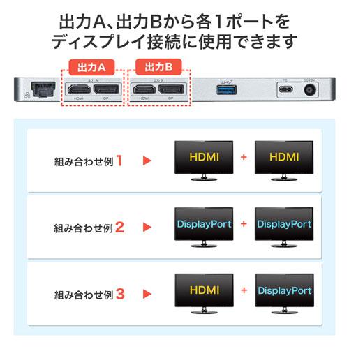 USB Type-C ドッキングステーション 据え置きタイプ PD/60W対応 4K対応 9in1 HDMI×2 DisplayPort×2 Type-C×1 USB3.0×4 LAN