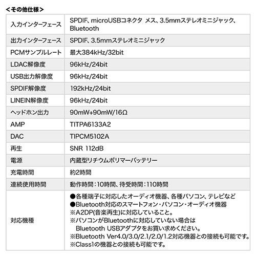 【サンワの日ぽっきりセール】Ampio VD-6880 Bluetoothポータブルアンプ(ヘッドホンアンプ・高音質・ハイレゾ対応・AAC・LDAC対応・光デジタル対応)